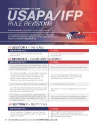 USAPA-2018-Major-Rule-Revisions-image